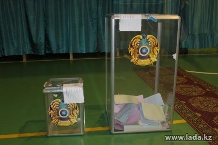 По данным exit poll три партии набрали более 7 процентов голосов на выборах в Казахстане