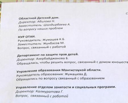 В Актау выпускники областного детского дома объявили голодовку
