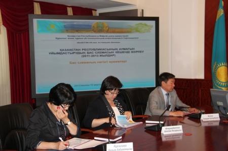 В Актау обсудили Генеральную схему организации территории РК