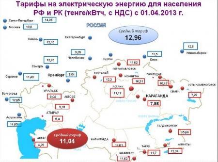 В Актау планируется повышение тарифа на электроэнергию