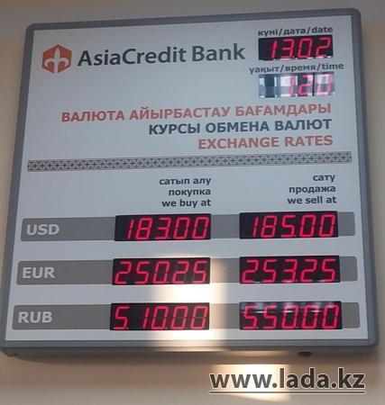 Нурлан Мухтаров: Думаю, уровень курса будет находиться около 185 тенге за доллар США и не выше