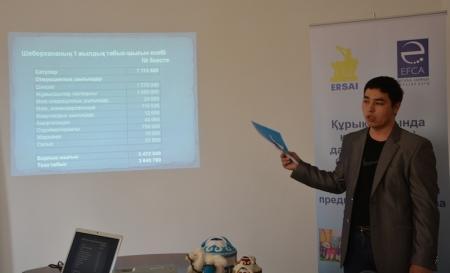 Пять предпринимателей из поселка Курык получат средства на открытие своего дела