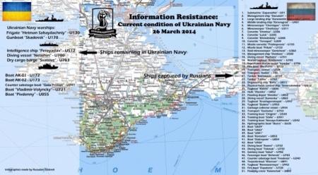 Украина потеряла свой военный флот: почти 90% кораблей перешло под контроль РФ