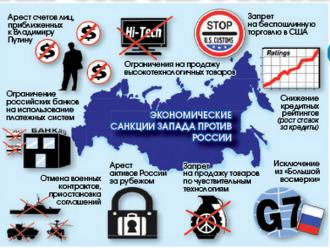 Что России – санкции, то Казахстану – выгода?