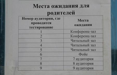 В Актау началась сдача Единого национального тестирования