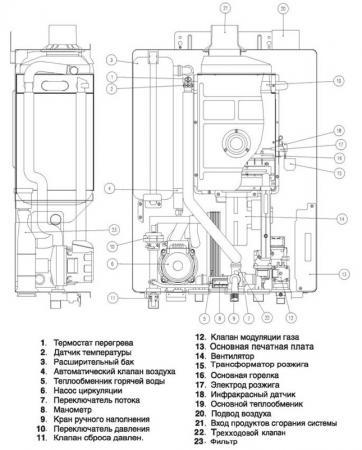 """Газовый настенный котел Daewoo Gasboiler от """"МПС"""""""