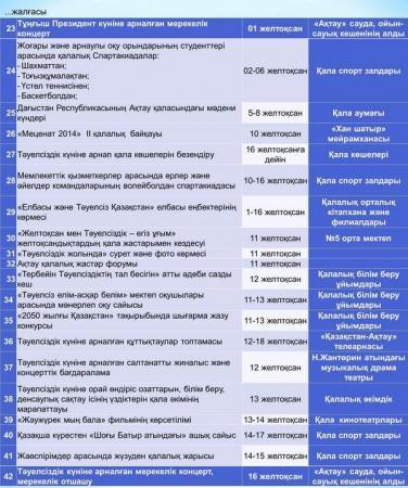 Список планируемых мероприятий ко Дню Первого Президента и Дню Независимости РК