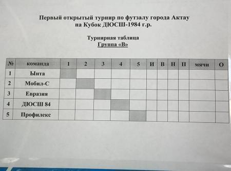 В Актау прошел первый открытый турнир, посвященный выпускникам ДЮСШ 1984 года рождения