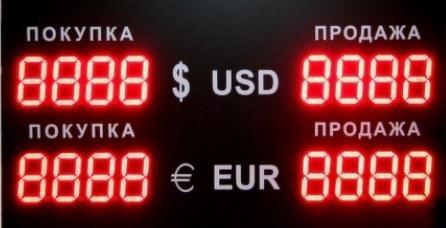 Нацбанк РК предъявит жесткие требования к работе обменников