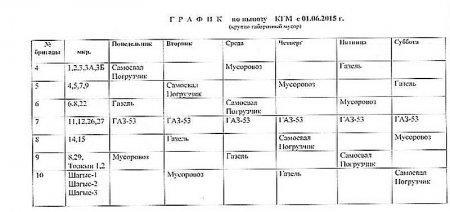 Аманбек Танатов: Крупногабаритный мусор из микрорайонов Актау вывозит ТОО «РЭП»
