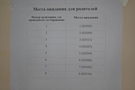 В Актау началось ЕНТ