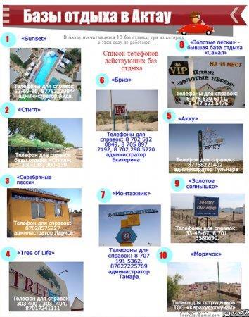 Список и телефоны баз отдыха Актау