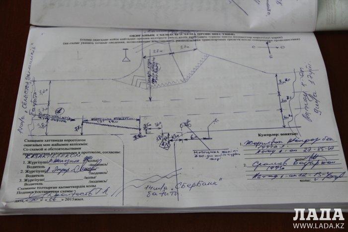 Врезавшийся в машину ДПС мотоциклист в Актау привлечен к административной ответственности