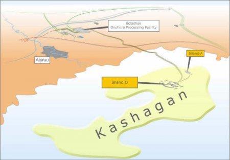 Когда Кашаган начнет спасать экономику Казахстана?
