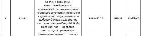 Для казахстанского парламента намерены закупить 7 тысяч литров элитного алкоголя