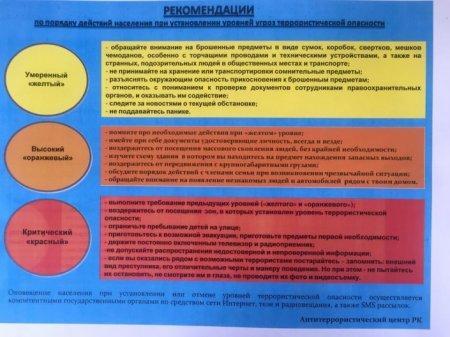 В Казахстане введен желтый уровень террористической опасности на 40 суток