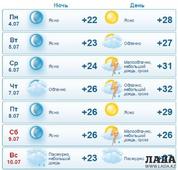 Синоптики обещают небольшой дождь в Актау на следующей неделе