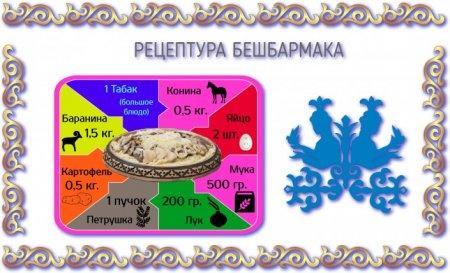 В Казахстане рассчитан индекс бешбармака