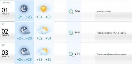 Синоптики прогнозируют жаркую погоду в Актау