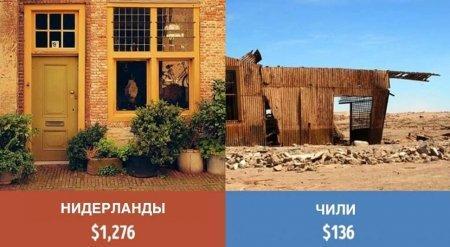 Сколько получают пенсионеры в разных странах мира