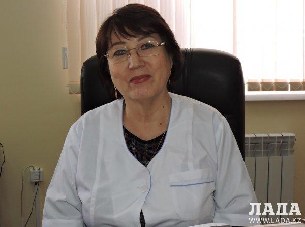 Фтизиатры Актау: Что нужно знать о туберкулезе?