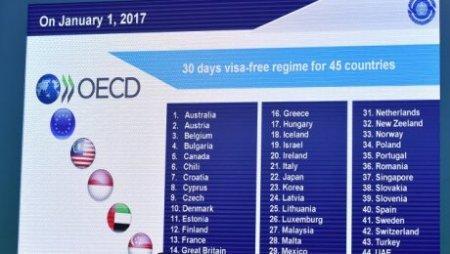 С 1 января 2017 года вступят в силу новые Правила выдачи виз для въезда на территорию РК