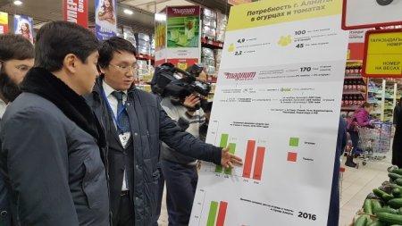 Не нужно выдавать желаемое за действительное - Байбек о снижении цен на продукты